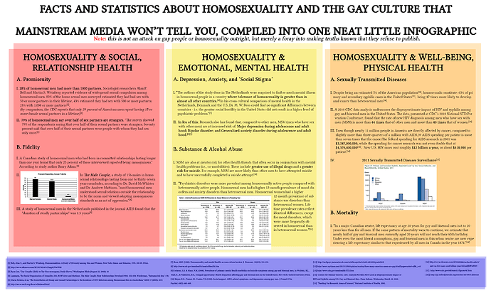 Statistics%20about%20homosexuality